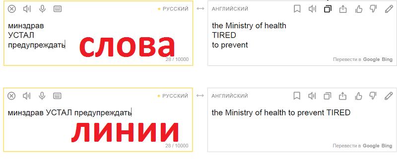 Результат пословного и построчного перевода